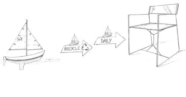 Design Sail